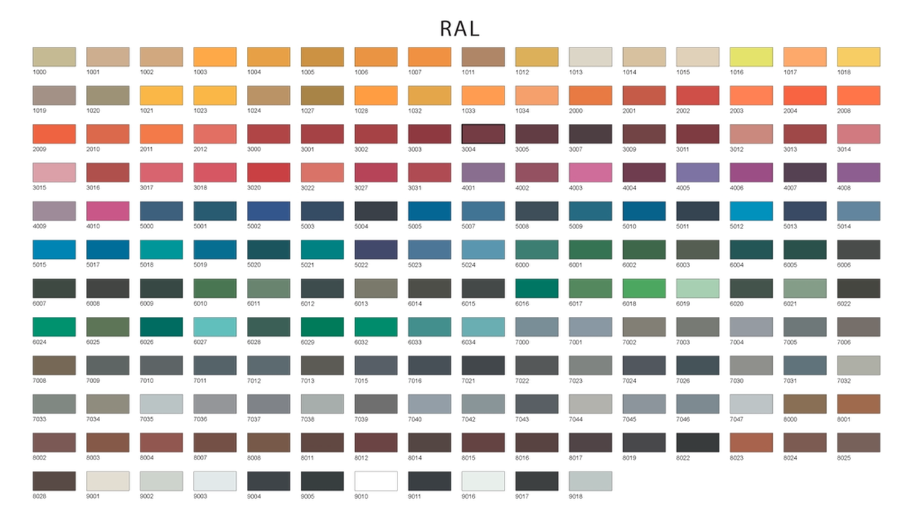 Ral Colour Chart Automate Systems